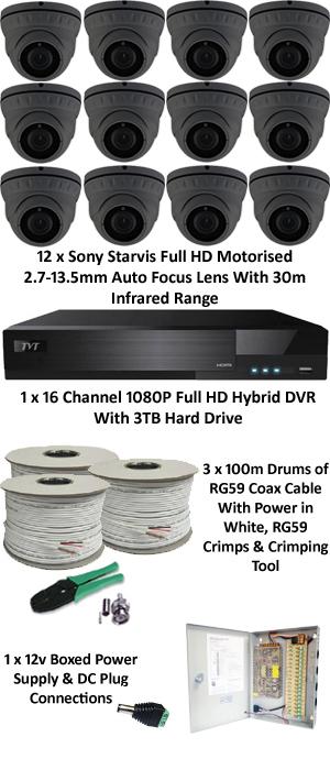 Sony Starvis & Motorised 2 7-13 5mm Ball Dome 12 Camera